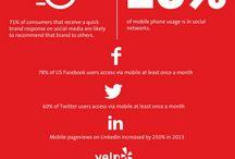 Social Network / News e approfondimenti dal mondo dei Social Network, case study e best practice.