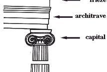 1. Antiken