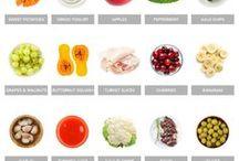 Health info tips - food