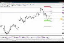 Forex Chart Analysis