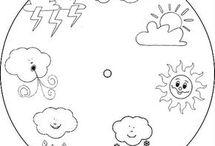 orologio meteorologico