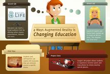 Changing Education / Learning in the 21th century