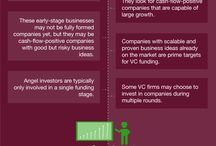 Venture Capital & Entrepreneur