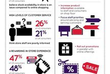 omnichannel infographics / infogrpaphics about omnicahnnel and multichannel marketing / by alexandrapatrick