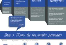 Weather Proof Your Wedding