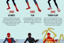 all things MARVEL / by Matthew Pedersen