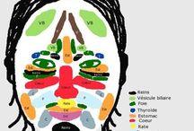 visage avec signification
