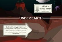 keunikan bumi