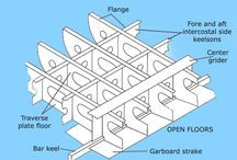 basics of ship design