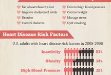 Heart Disease / All about Heart Disease
