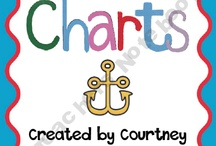 Anchor charts / by Suzanne Conway