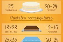 Počet porcií-torta