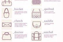vocabolario della moda