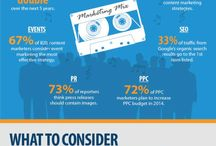 Infographics Email Marketing