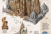 kostely, katedrály, historické stavby