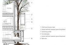 Arkitekt Idéer