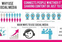 Social Media / Social Media Info