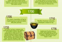 Tea & herbs. / Te, herbs ,.....