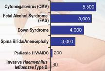 June | National Congenital Cytomegalovirus Awareness Month