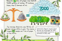 ides3010 // climate change