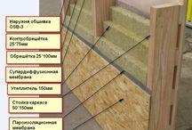 Каркасное строительство / Технологии, особенности и секреты каркасного строительства