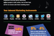 Infographics / Informational Graphics #infographics