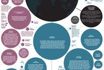 info charts and maps / by Ancha Jaya