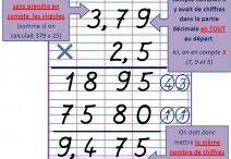 Methode mathematique