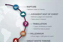 God's Timeline of Events
