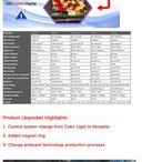 Led Curtain/Led Mesh/Led Strip display