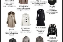 fashion words