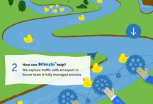Increase conversion rate / Whisbi infographic