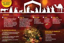 Navidad - origen
