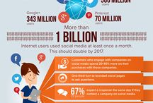 Infographics / Great infographics from around the globe.