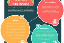 Bail bonds sussex county nj