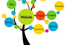 Website Design / Professional, Customized and Responsive Website designing Services.