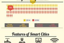 Smart City / Urban Planning
