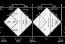 Q | Design Process