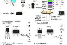 Elettronica Poster da laboratorio / Poster da laboratorio