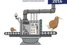 Market Measures 2016