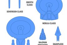 Star Trek and other SciFi / Cool Pics of cool stuff.
