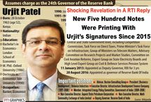 New 500 Notes Were Printing With Urjit's Signature Since 2015!