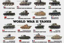 Tanks Uke21-22