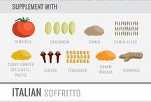 nálevy a saláty