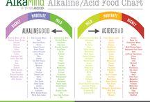 Low acid diet
