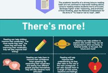 Infographics / Examples of beautiful Infographics / by Excited Educator
