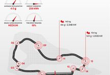 2016 F1 Brembo Circuit Analysis / Everthing you ever wanted to know about brake use in all F1 circuit of 2016!