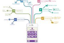 eZee Appytect - Customized App Builder