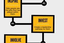 KU: Leadership