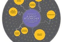 Teaching Research Skills